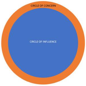 circle_of_concern