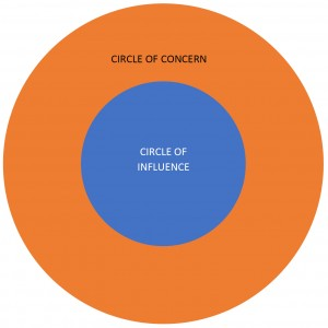 circle_of_influence